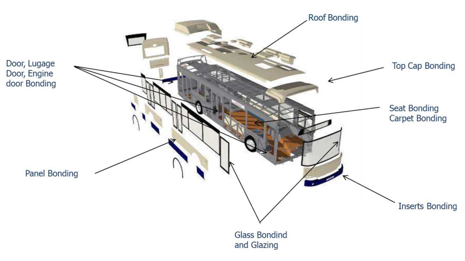 Bus-Applications-Image